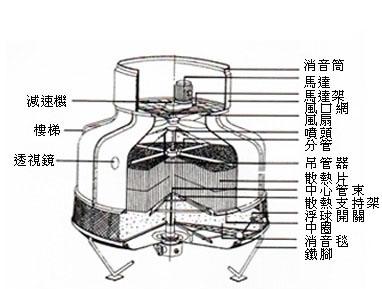 冷却水塔结构图