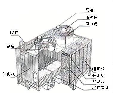 产品结构图手绘